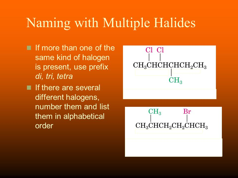 Naming with Multiple Halides