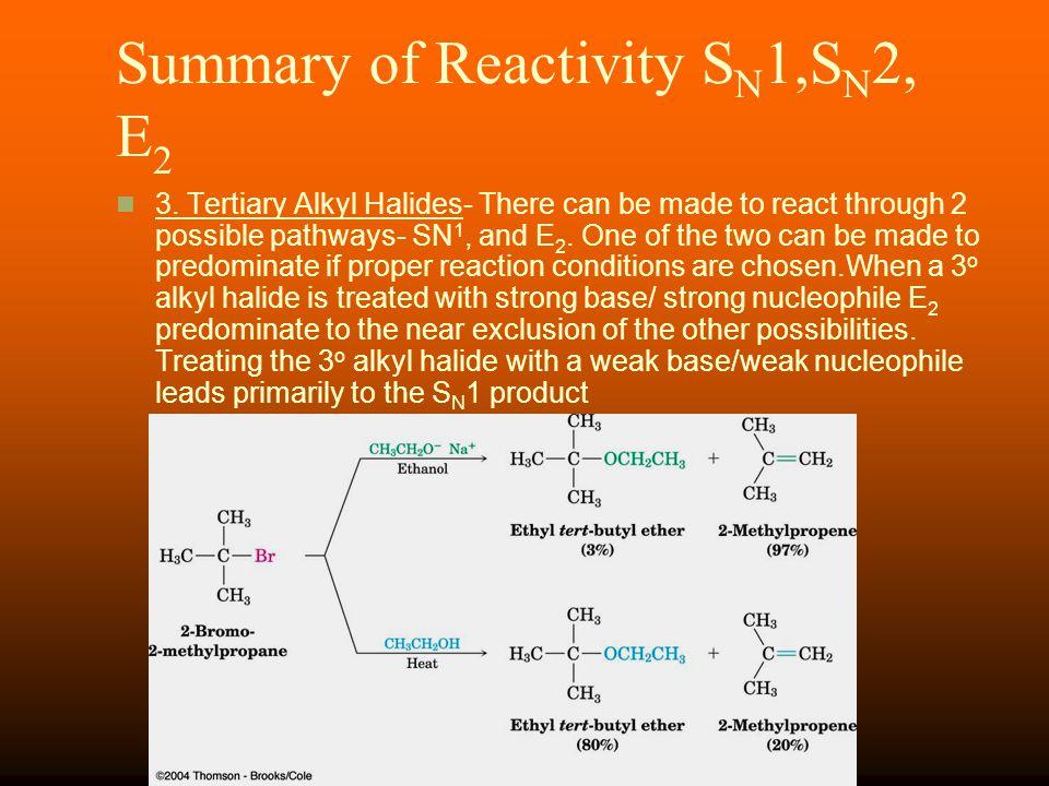 Summary of Reactivity SN1,SN2, E2