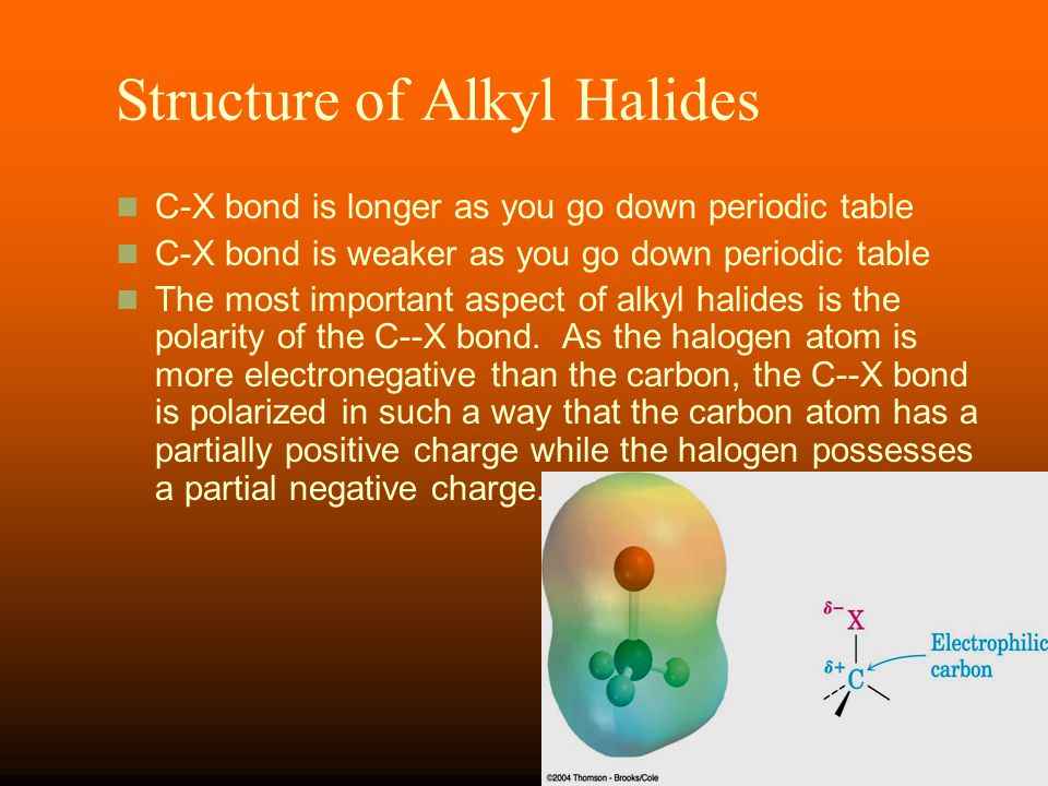Structure of Alkyl Halides