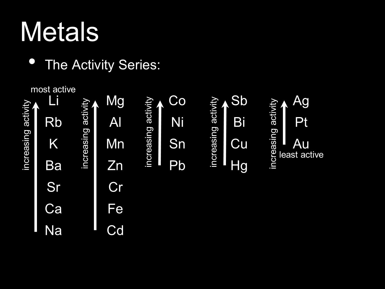 Metals The Activity Series: Li Mg Co Sb Ag Rb Al Ni Bi Pt K Mn Sn Cu