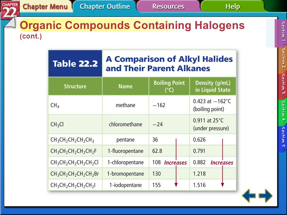 Organic Compounds Containing Halogens (cont.)