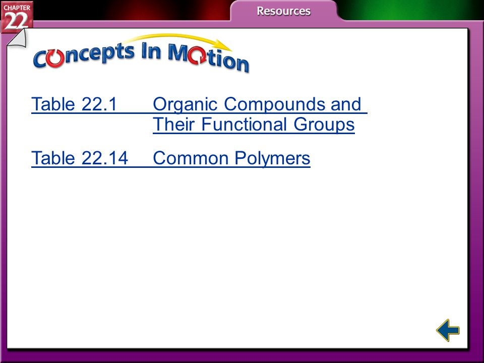 Table 22.1 Organic Compounds and Their Functional Groups