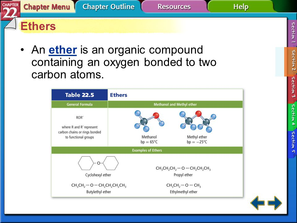 Ethers An ether is an organic compound containing an oxygen bonded to two carbon atoms.