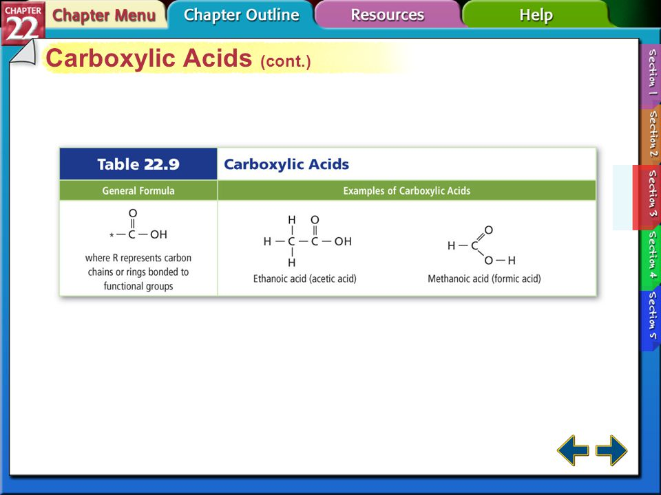 Carboxylic Acids (cont.)
