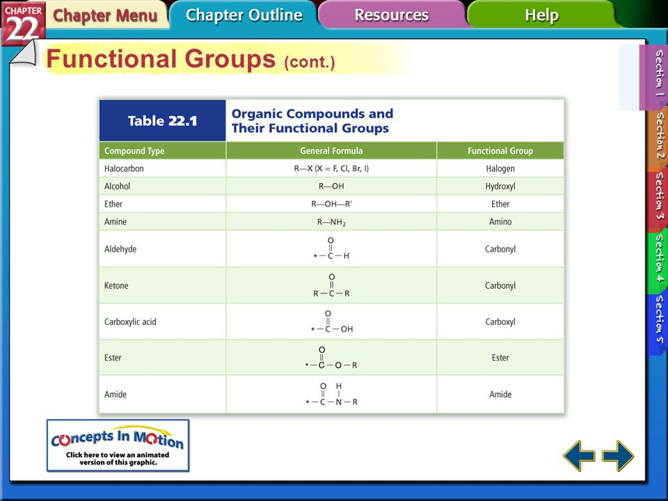 Functional Groups (cont.)