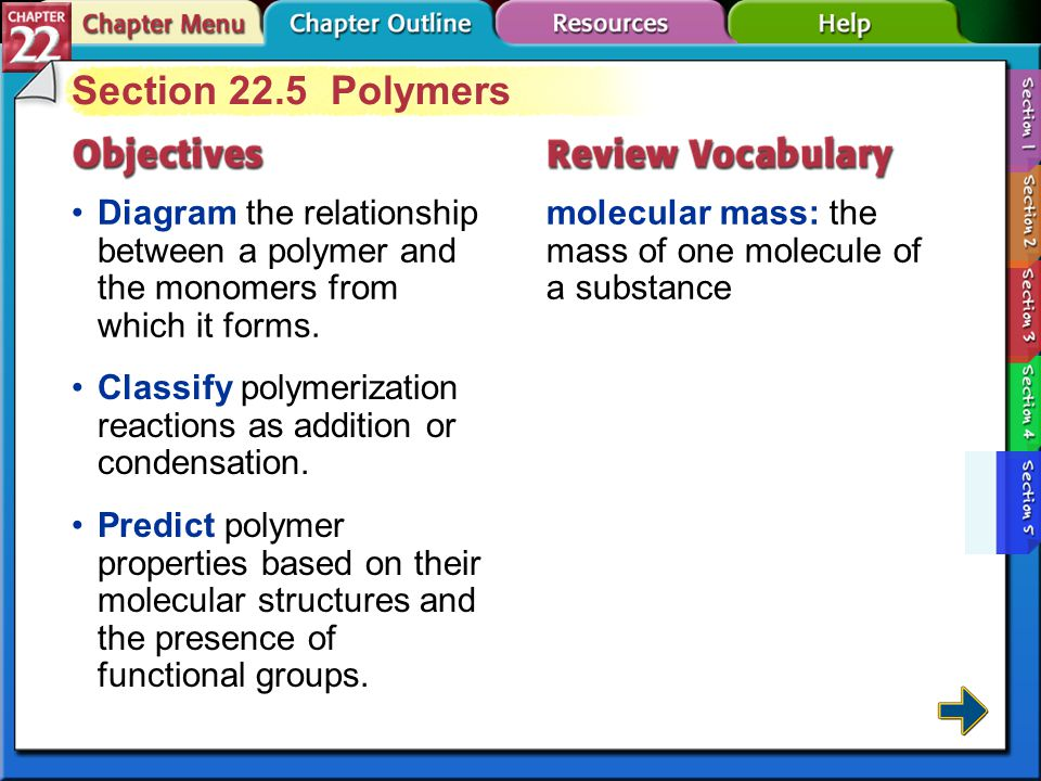 Section 22.5 Polymers Diagram the relationship between a polymer and the monomers from which it forms.