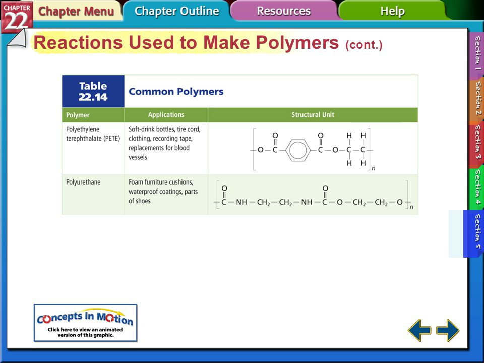 Reactions Used to Make Polymers (cont.)