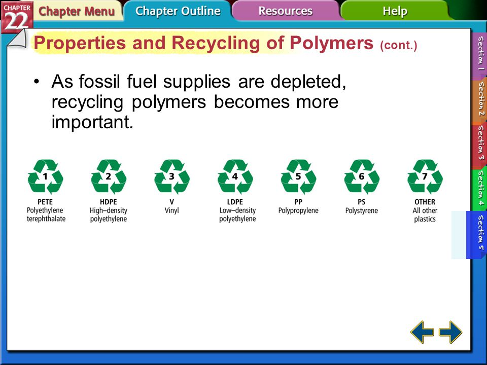 Properties and Recycling of Polymers (cont.)