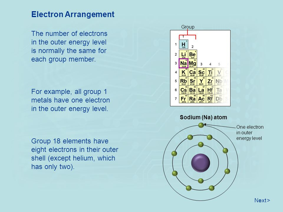 Electron Arrangement Group. The number of electrons in the outer energy level is normally the same for each group member.