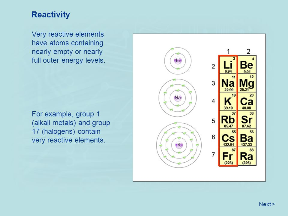 Reactivity Very reactive elements have atoms containing nearly empty or nearly full outer energy levels.