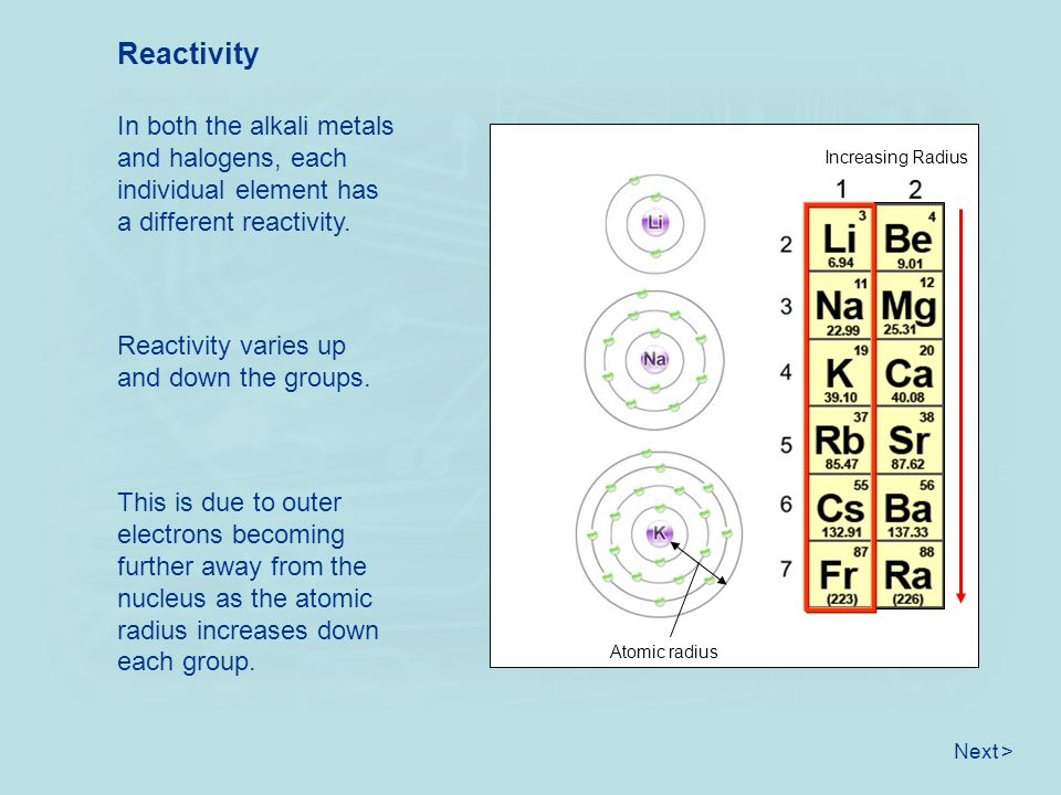 Reactivity In both the alkali metals and halogens, each individual element has a different reactivity.