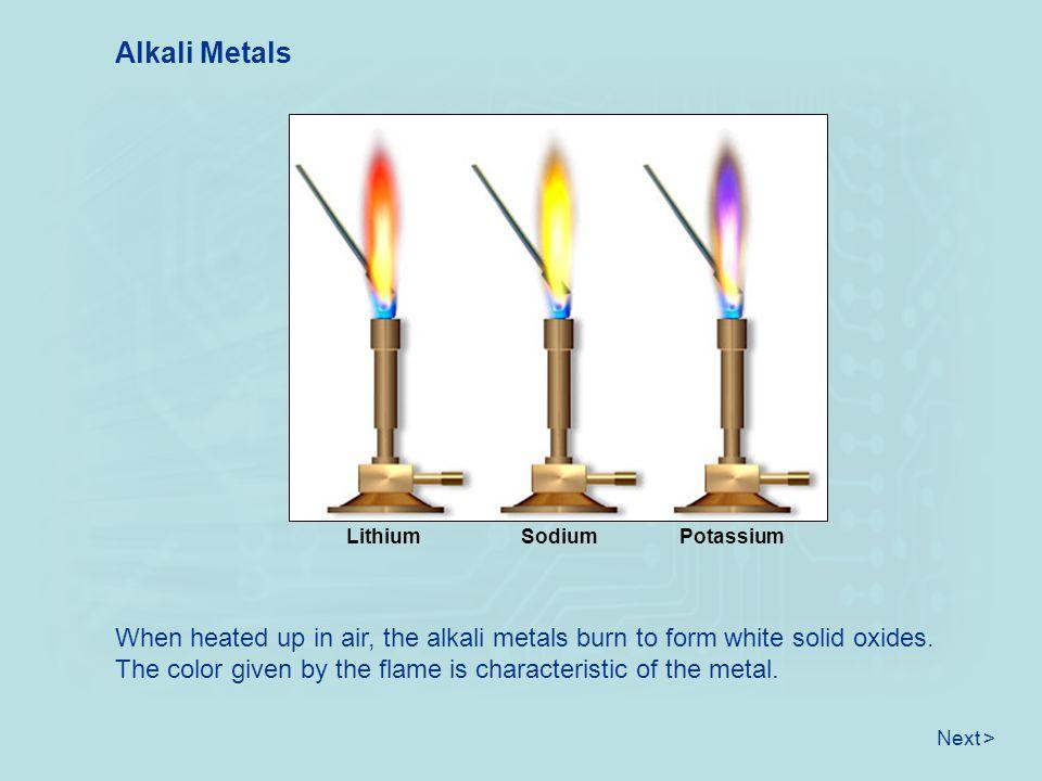 Alkali Metals Lithium. Sodium. Potassium.