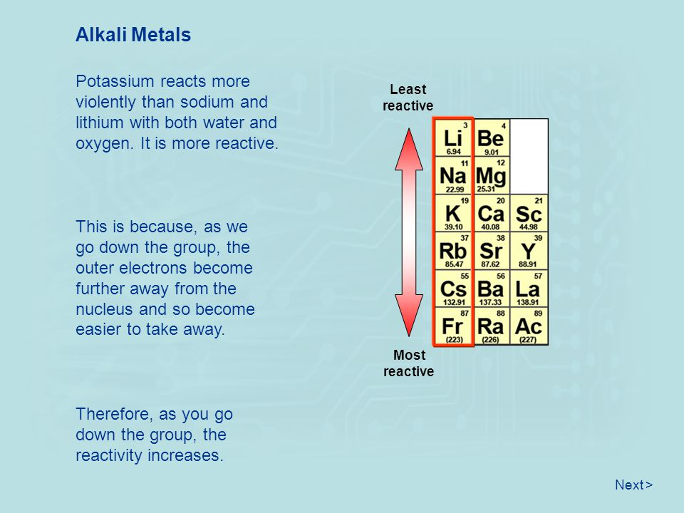 Alkali Metals Potassium reacts more violently than sodium and lithium with both water and oxygen. It is more reactive.