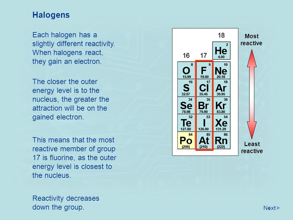 Halogens Each halogen has a slightly different reactivity. When halogens react, they gain an electron.