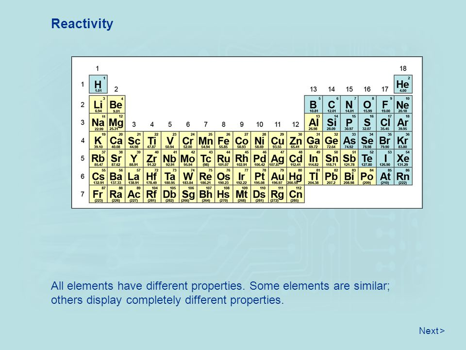 Reactivity All elements have different properties. Some elements are similar; others display completely different properties.