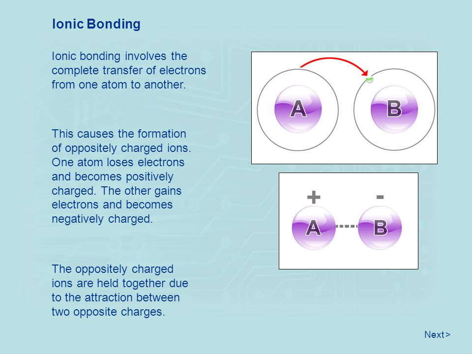 Ionic Bonding Ionic bonding involves the complete transfer of electrons from one atom to another.