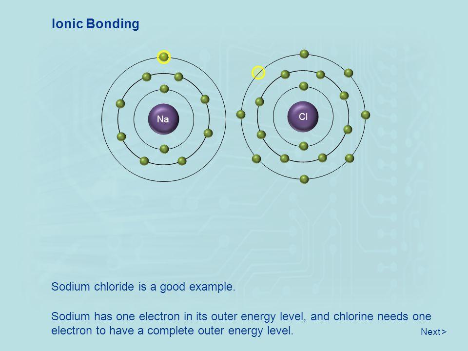 Ionic Bonding Sodium chloride is a good example.
