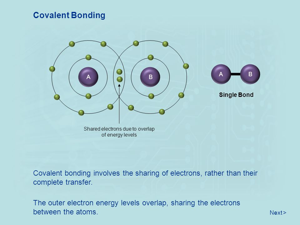 Shared electrons due to overlap of energy levels
