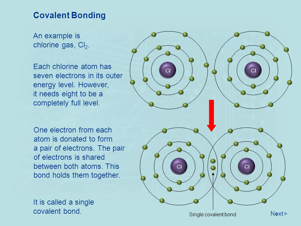 Covalent Bonding An example is chlorine gas, Cl2.