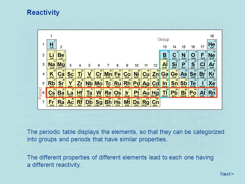 Reactivity Group. Period.