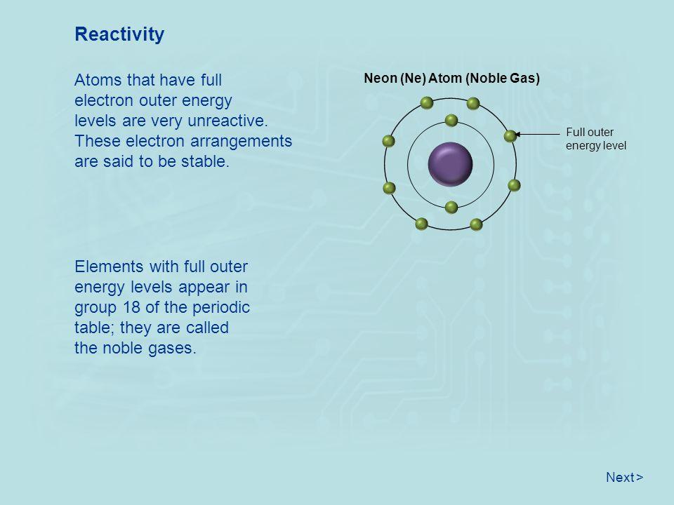 Neon (Ne) Atom (Noble Gas)
