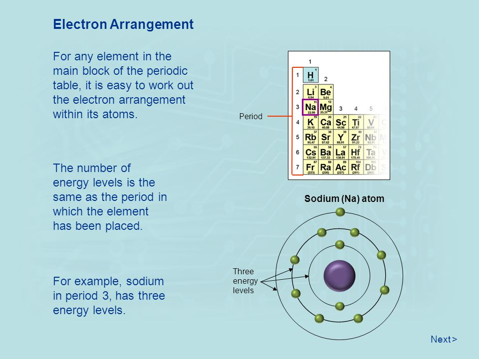 Electron Arrangement For any element in the main block of the periodic table, it is easy to work out the electron arrangement within its atoms.