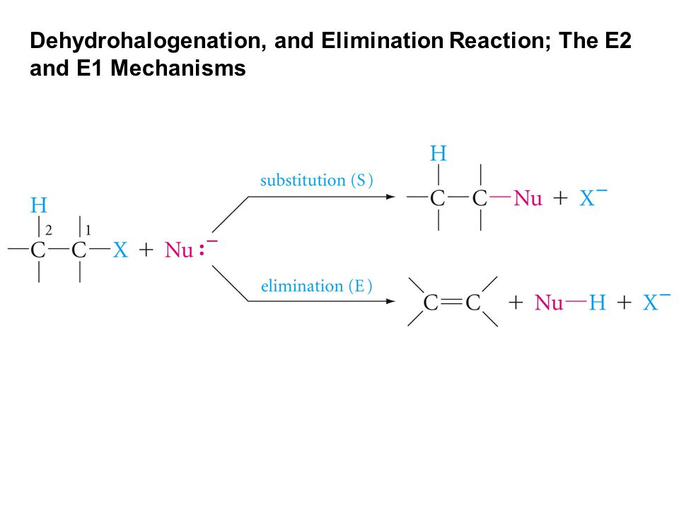 Dehydrohalogenation, and Elimination Reaction; The E2 and E1 Mechanisms