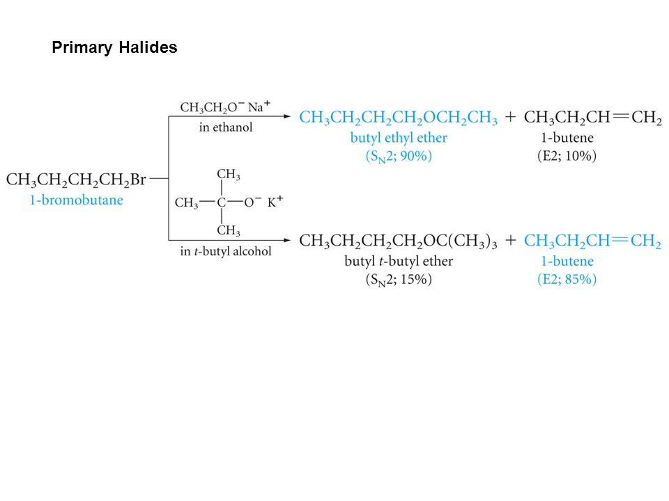 Primary Halides