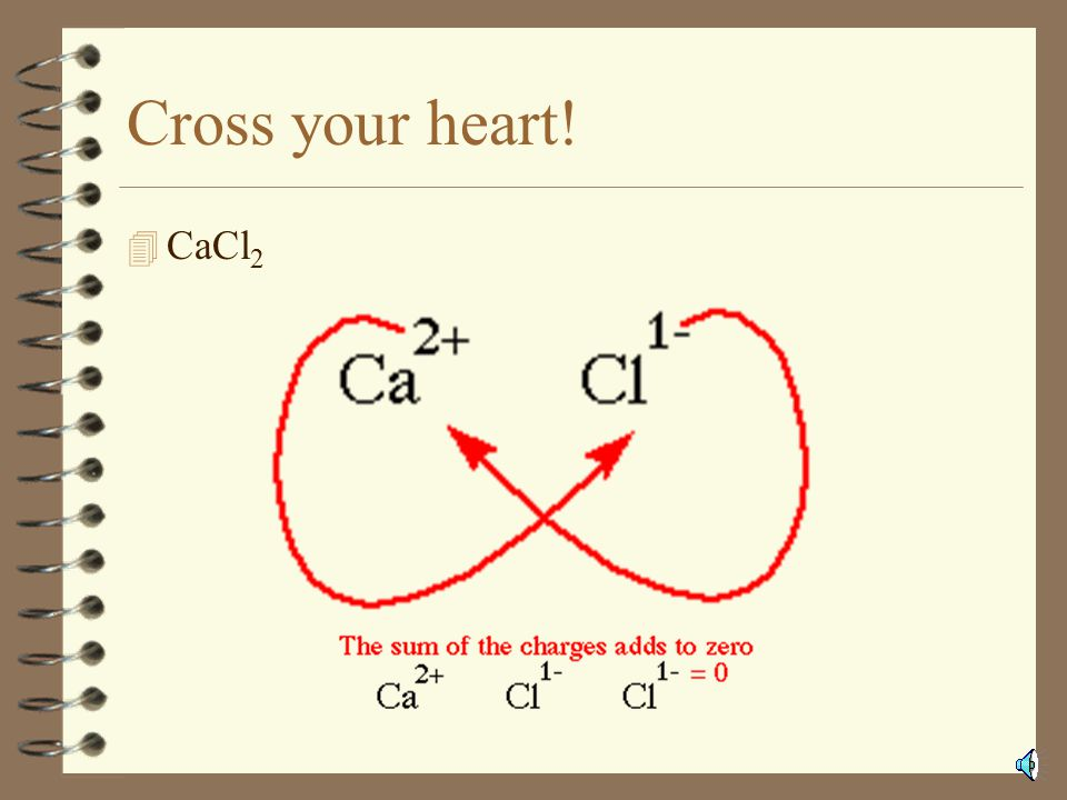 Cross your heart! CaCl2