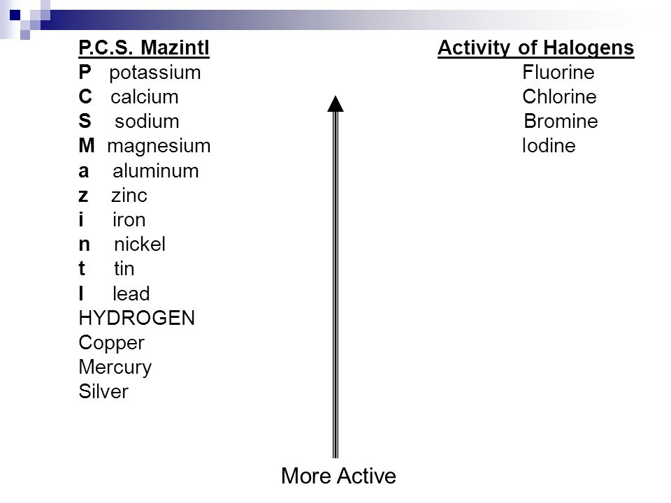 More Active P.C.S. Mazintl Activity of Halogens P potassium Fluorine
