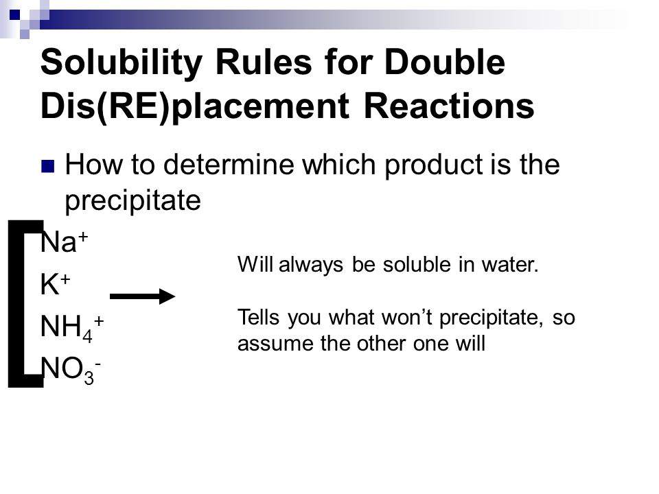 Solubility Rules for Double Dis(RE)placement Reactions
