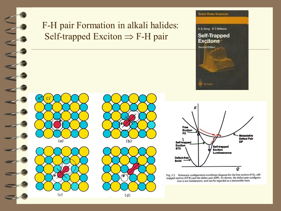 F-H pair Formation in alkali halides: