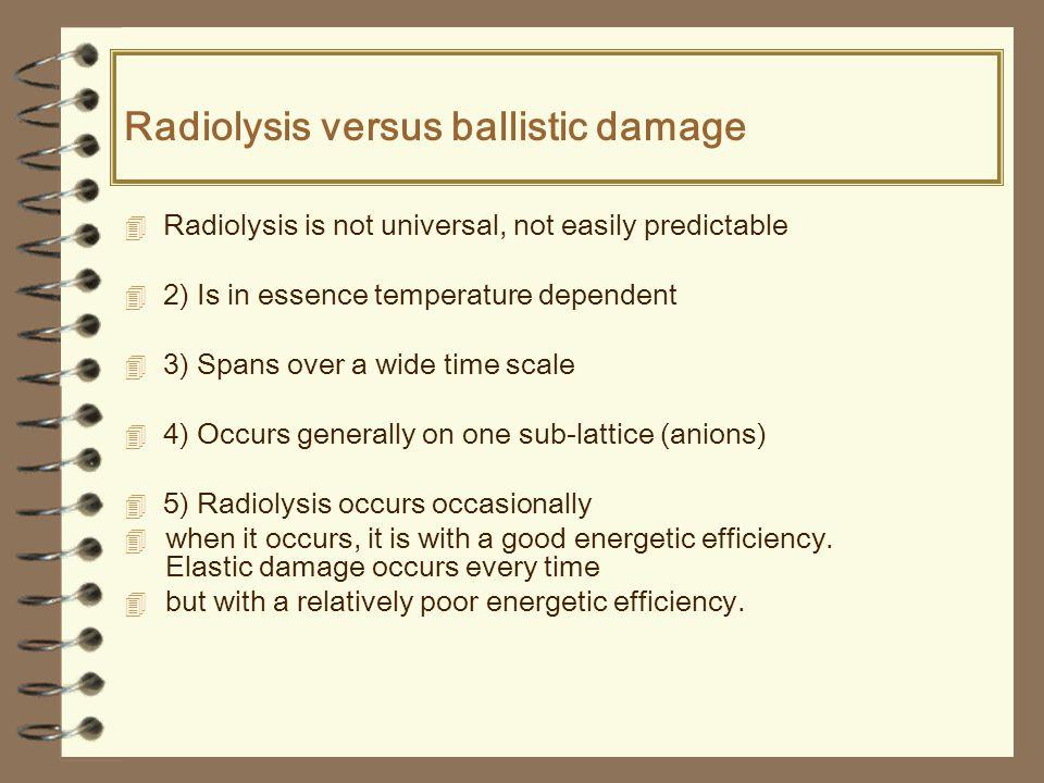 Radiolysis versus ballistic damage