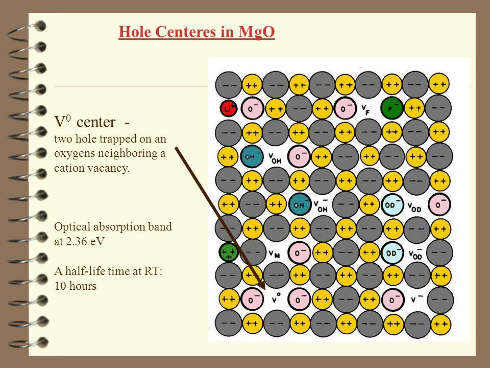 Hole Centeres in MgO V0 center -