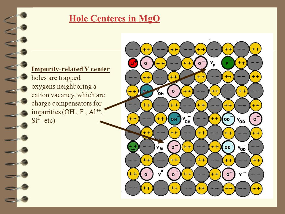 Hole Centeres in MgO Impurity-related V center holes are trapped