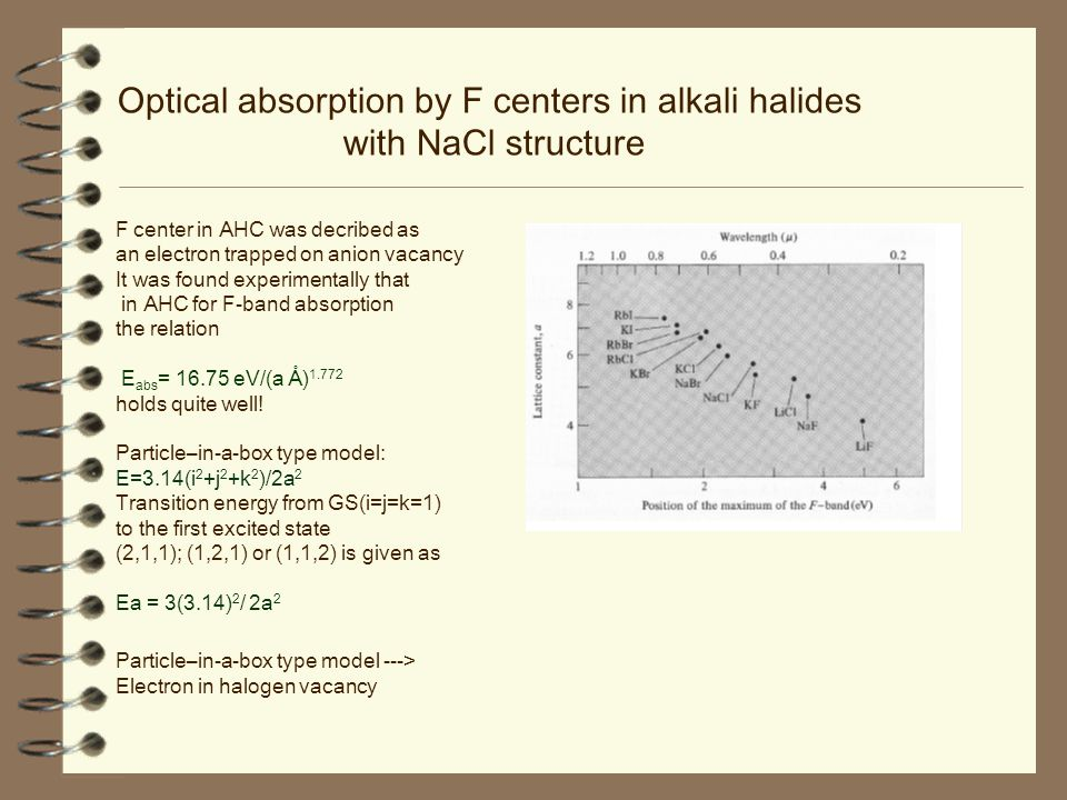 Optical absorption by F centers in alkali halides