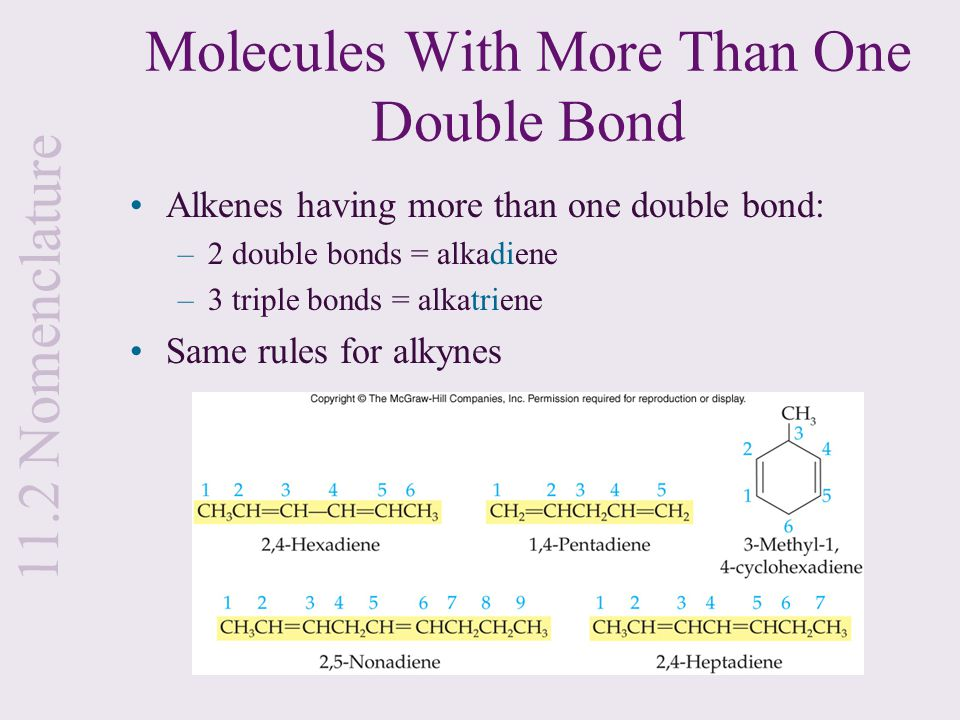Molecules With More Than One Double Bond