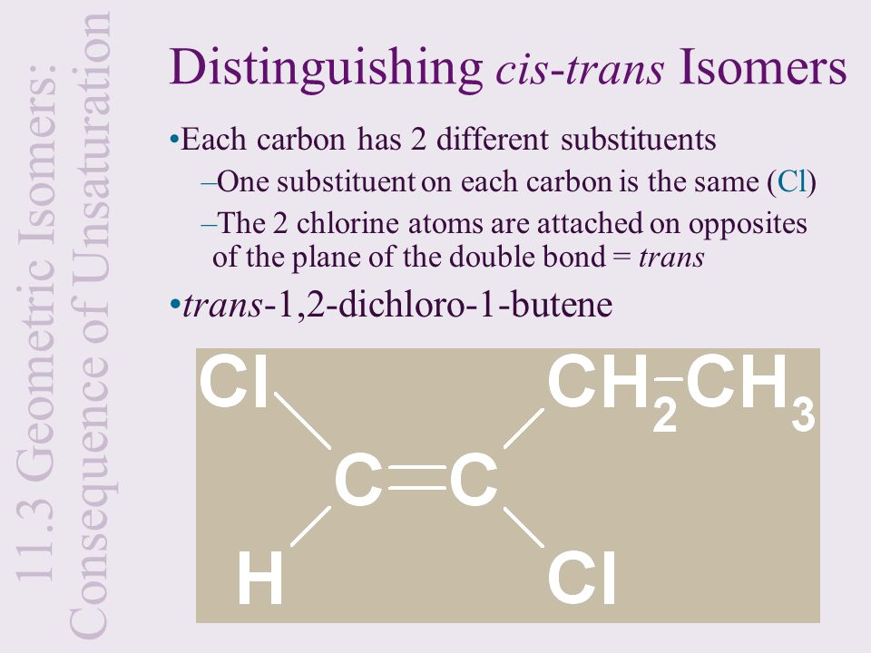 Distinguishing cis-trans Isomers