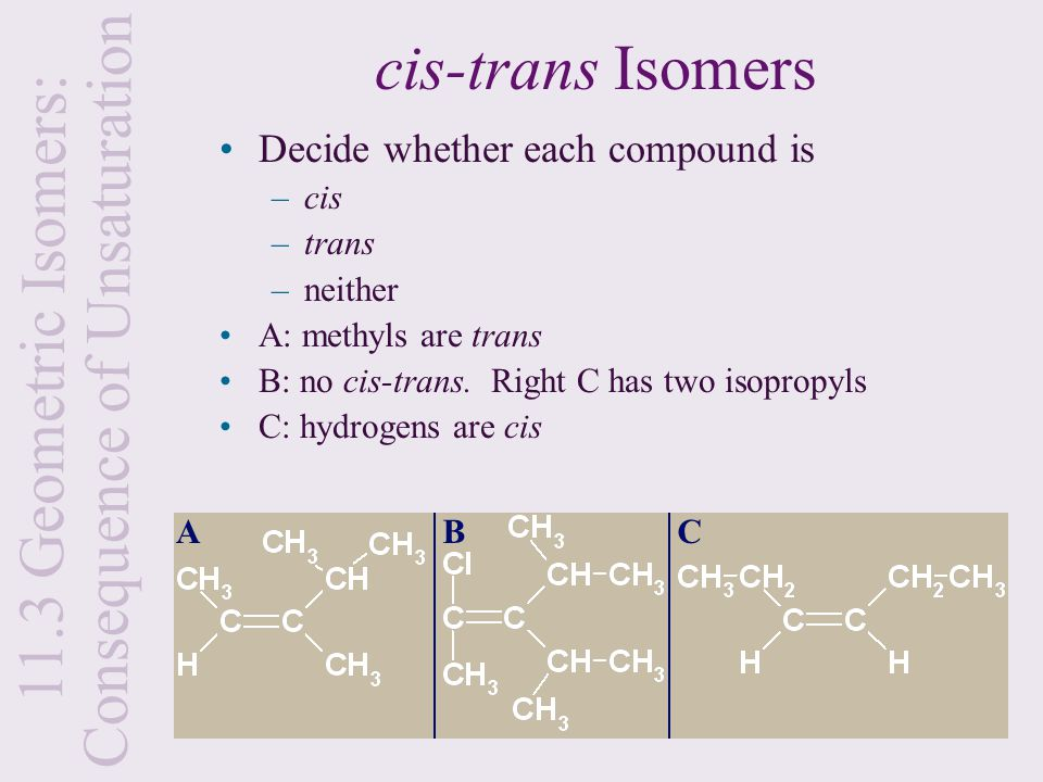 11.3 Geometric Isomers: Consequence of Unsaturation