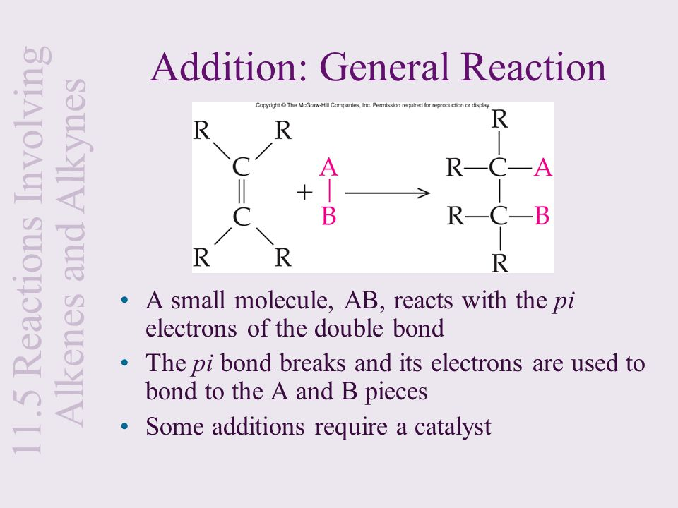 Addition: General Reaction
