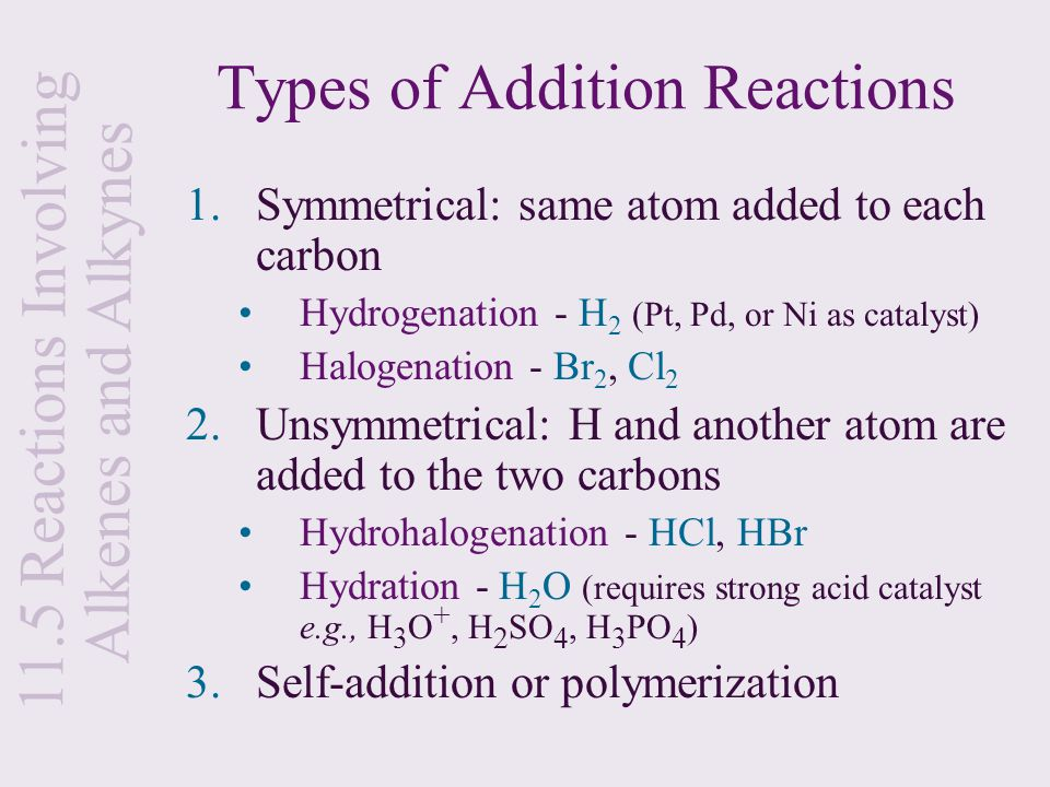 Types of Addition Reactions
