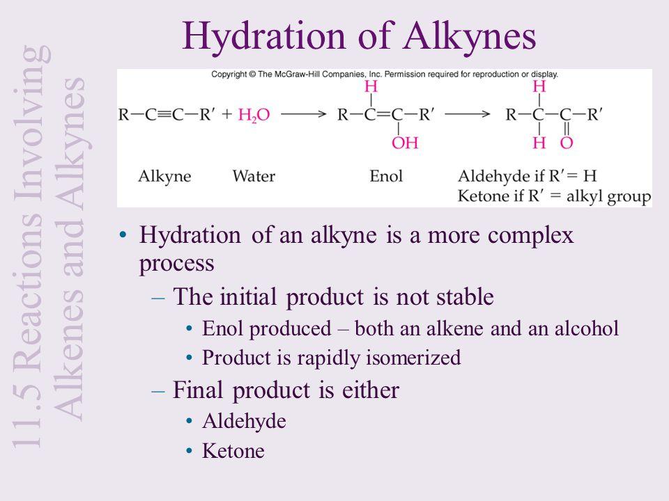11.5 Reactions Involving Alkenes and Alkynes