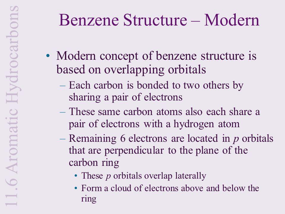 Benzene Structure – Modern