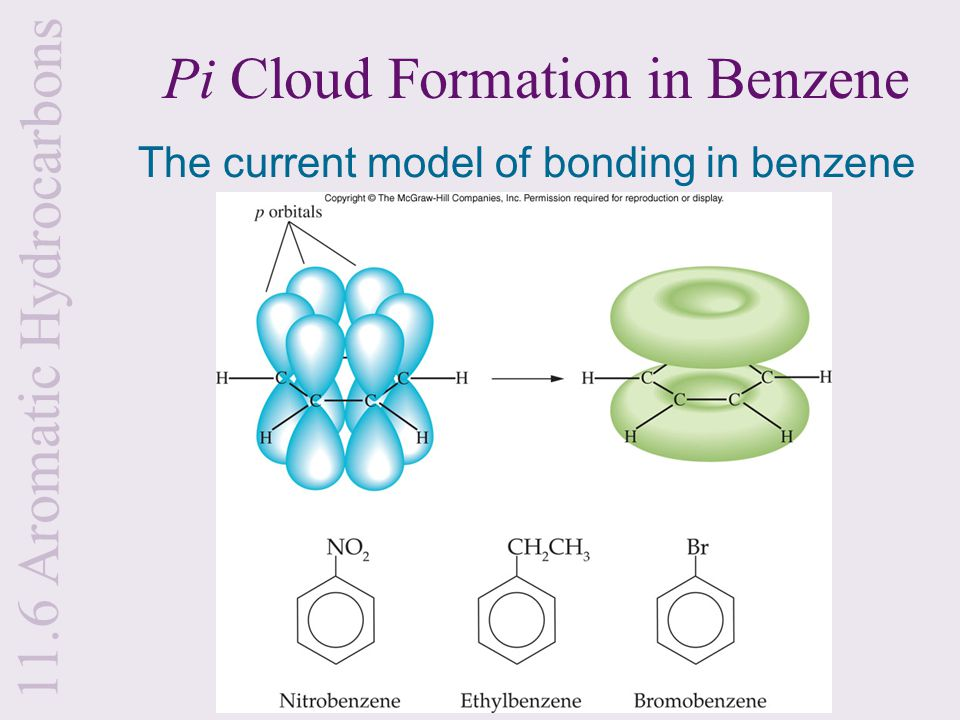 Pi Cloud Formation in Benzene