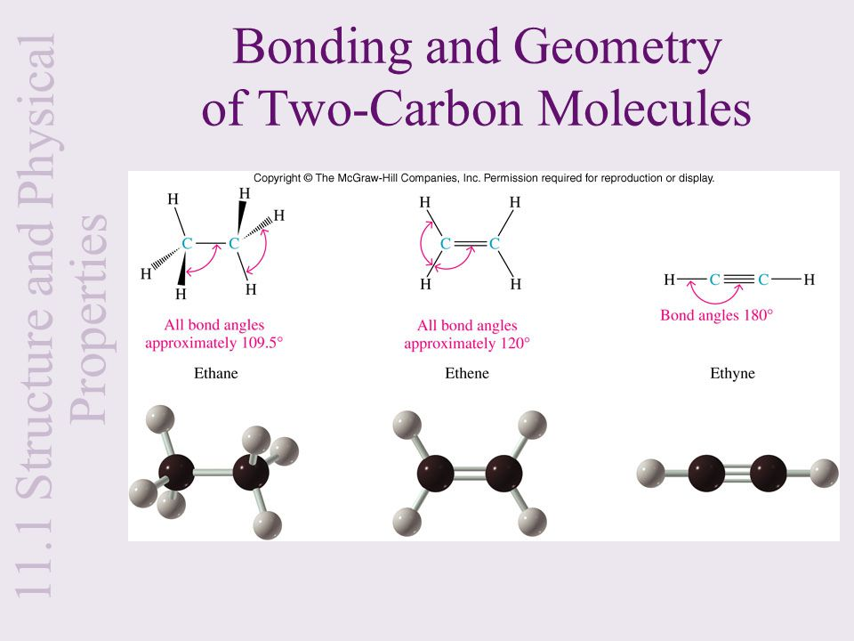 Bonding and Geometry of Two-Carbon Molecules