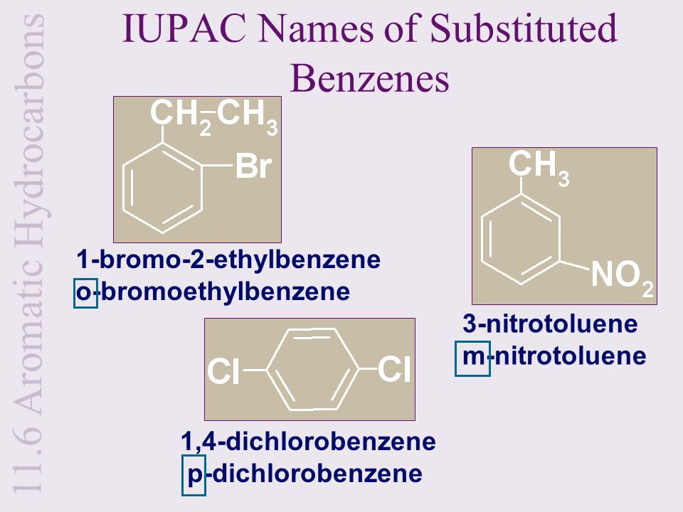 IUPAC Names of Substituted Benzenes