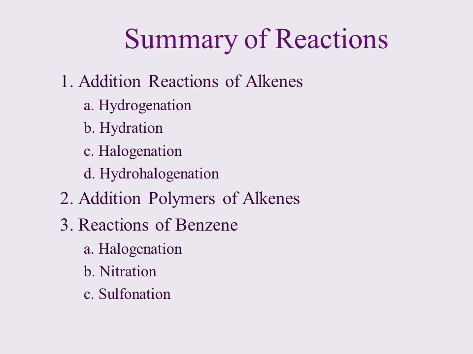 Summary of Reactions 1. Addition Reactions of Alkenes