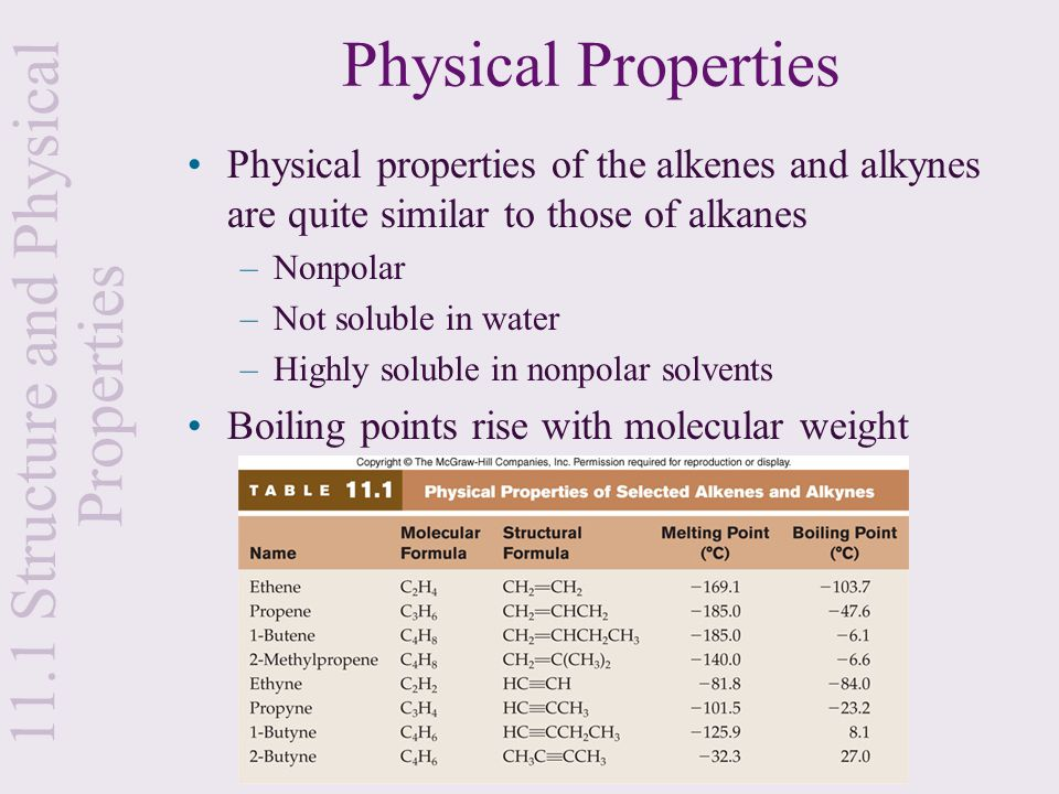 11.1 Structure and Physical