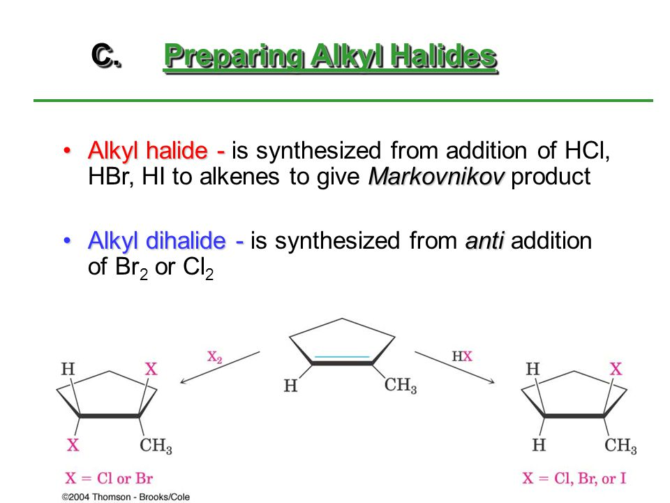 C. Preparing Alkyl Halides