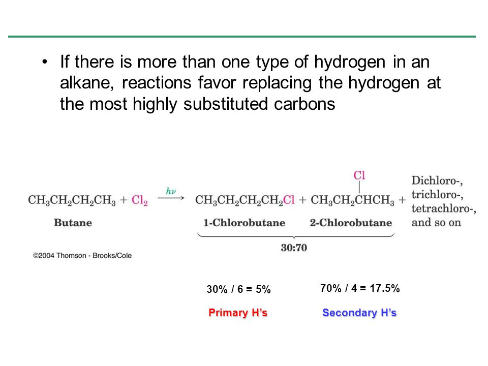 If there is more than one type of hydrogen in an alkane, reactions favor replacing the hydrogen at the most highly substituted carbons